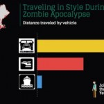 INFOGRAPHIC:  900 Miles - The Journey, Fun Facts & Stats
